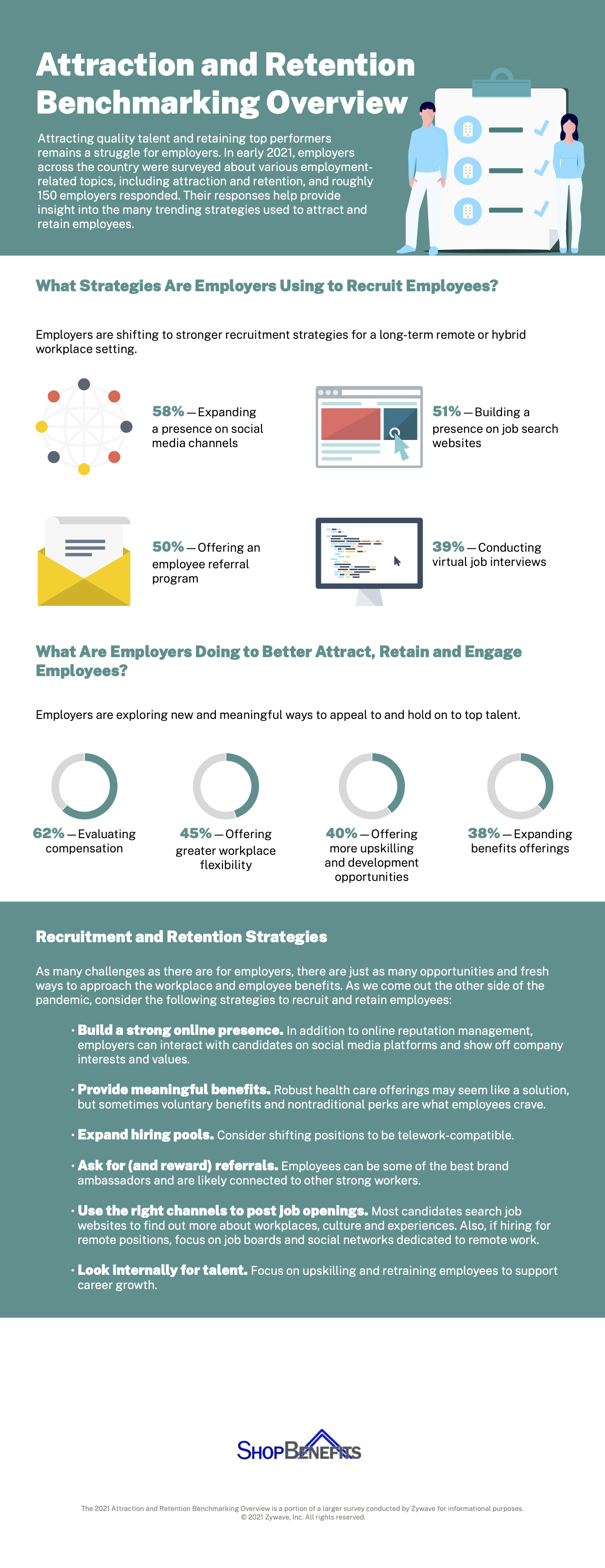 Attracting and Retaining Employees Infographic